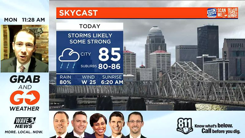 Grab-N-Go Forecast: Monday Midday, June 21, 2021