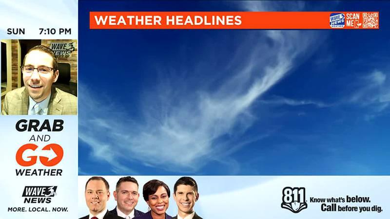 Grab-N-Go Forecast: Sunday evening, Oct. 17, 2021