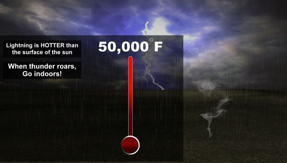 Lightning is HOT!