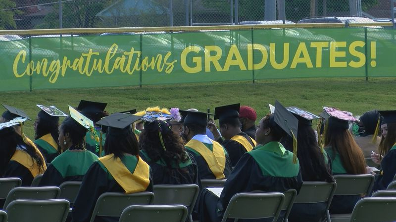 Kentucky State University (KSU) graduation May 2021