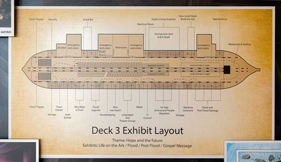 A drawing showing the layout of one of the decks at Ark Encounter. (Source: Janelle MacDonald,...